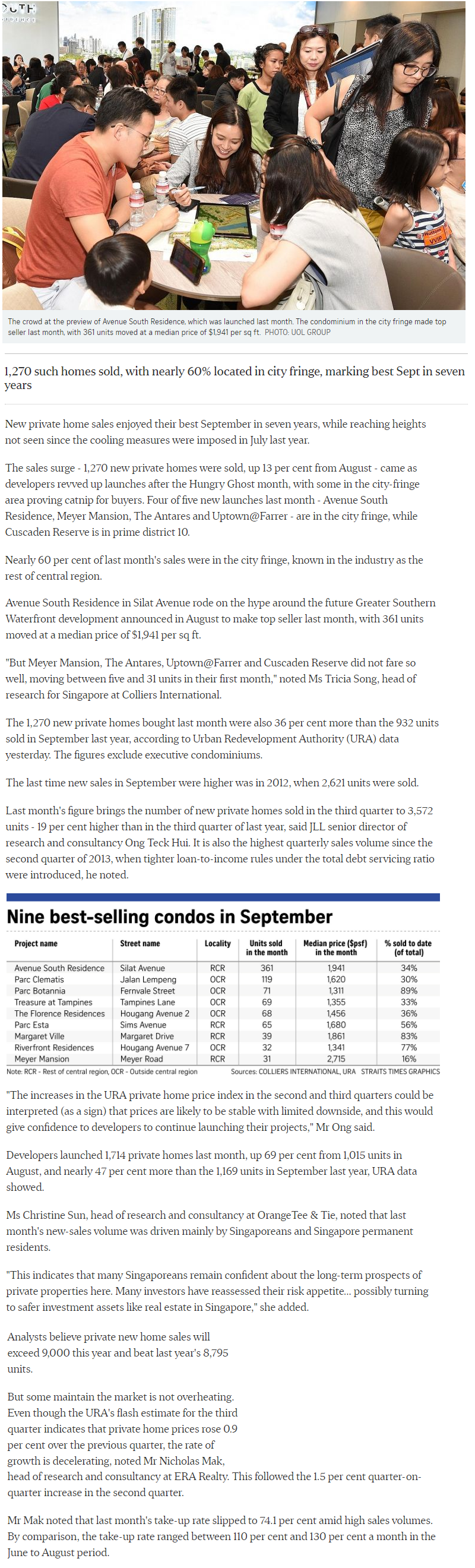 The Watergardens - New private Home Sales Hit A Hight In September